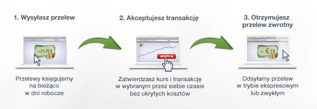 internetowylokator